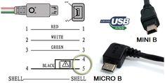 7 electronics diy diy electronics rh pinterest com