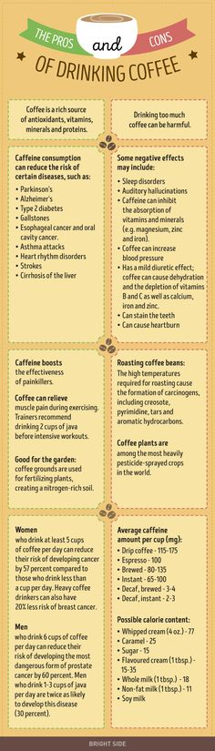 The pros and cons of drinking coffee you'll wish you'd always known