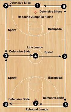 basketball-exercises #basketballfacts
