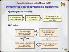 ABP- Aprendizaje Basado en Problemas-ejemplos-versión completa