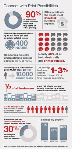 Infographic: Connect with Print Possibilities, sponsored by #Xerox #emp