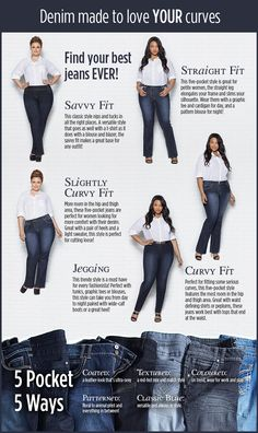 Finding your best fitting plus size jeans and denim just got a lot easier! #Penningtons