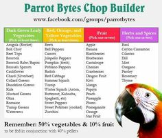Use this handy guide to make your own chop recipes.