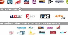 TV Channels of France