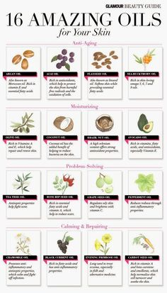 Natural Oils for Every Skin Type - - Spring Beauty Alert! Natural Oils for Every Skin Type Health Spring Beauty Alert! Natural Oils for Every Skin Type Beauty Care, Diy Beauty, Beauty Skin, Beauty Hacks, Health And Beauty, Beauty Ideas, Beauty Secrets, Homemade Beauty, Beauty Guide
