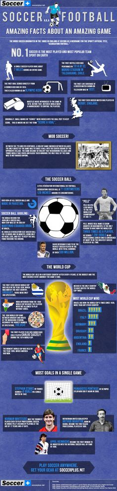 Soccer history and records.