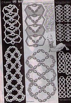 Os testes padrões do laço de fita originais.  Azhurno- & quot; perfurado & quot;.  Para proshv e se insere no produto.