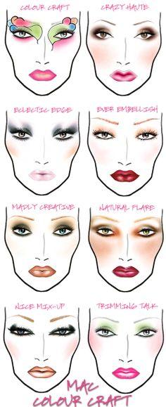 Makeup Face Charts @Premila Mathews Mathews M. Mathi  This is very nice  ! #makeup