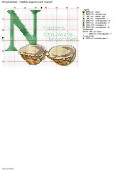 Alfabeto degli strumenti musicali: N