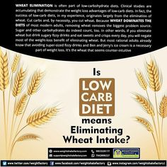 Low Carbohydrate Diet, Low Carb Diet, Clinic, Weight Loss, Facts, Fitness, Instagram, Losing Weight, Low Sugar Diet