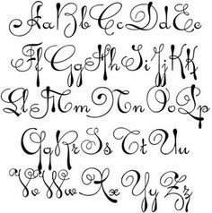Make Graffiti Fonts