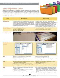 Top Two Genealogy Filing Systems at a Glance