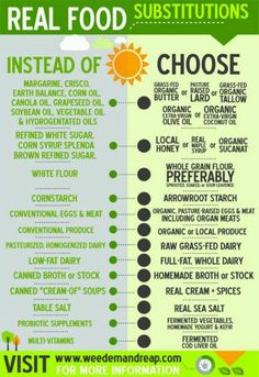 Real Food Substitutions
