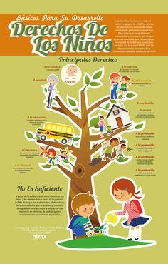 Infografía: Derechos de los niños.