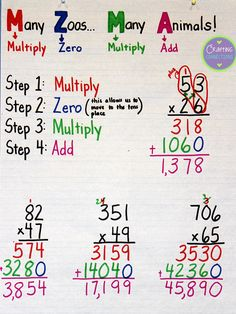 Anchor Chart (plus free task cards!) Multiplication Anchor Chart (plus free task cards!) by Crafting Connections!Multiplication Anchor Chart (plus free task cards!) by Crafting Connections! Multiplication Anchor Charts, Math Charts, Math Anchor Charts, Division Anchor Chart, Multi Digit Multiplication, Math Strategies, Math Resources, Multiplication Strategies, Math Tips