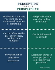 Perception basically refers to the way we think about or understand someone or something. Perspective is the way we regard something or our point of view. This is the main difference between perception and perspective. Psychology Notes, Psychology Facts, Educational Psychology, Psychology Major, Word Sentences, Vocabulary Words, English Writing Skills, Writing Tips, Learning