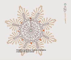 Parure girasoli con schema « Sezione Hobbystica