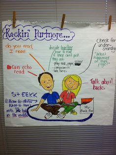 Image detail for -Do, We Do, You Do: Partner Read Anchor Chart