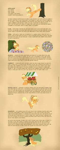 Luna's Studies - Applejack  by *Nimaru on deviantART