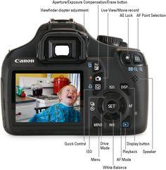 canon camera diagram