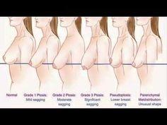 Cómo tonificar y endurecer los senos con ejercicios - YouTube