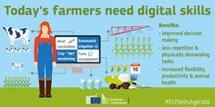 With technology changing almost every aspect of our lives, to have the right skills is essential in the digital age. Read the newest joint blog post by Andrus #Ansip and Günther H. #Oettinger about #digitalskills https://www.facebook.com/notes/digital-single-market/training-europe-for-the-future-digital-skills-for-all/1115538725186098 #EUskillsagenda