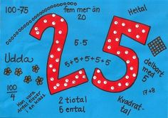 Skapligt Enkelt matematiskt: Siffror