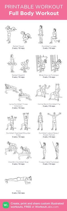 Full Body Workout:my visual workout created at WorkoutLabs.com • Click through to customize and download as a FREE PDF! #customworkout