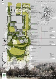 Portfolio | 360º Zieleni Pracownia Architektury Krajobrazu Magdalena Ancińska