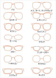 Tumblr: vampirejohnnysun1018:  眼鏡好きなら知っていて当然?主な眼鏡の種類と名前がわかる一覧表画像が話題