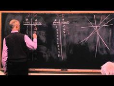 Waldorf ~ Resource ~ What is Waldorf Math? ~ Jamie York ~ part 3