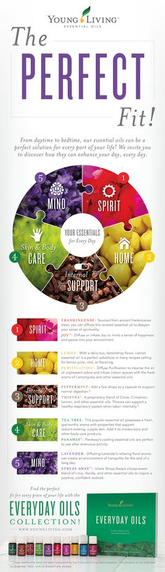 Click link below to order https://www.youngliving.com/vo/#/signup/start?sponsorid=3669262&enrollerid=3669262&isocountrycode=US&isolanguagecode=en&type=member