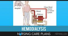 3 Hemodialysis Nursing Care Plans