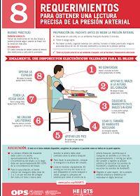 ¿Qué es una lectura normal de la presión arterial y la frecuencia cardíaca?