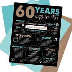 60th Birthday Sign, 1957 Chalkboard Poster Sign, 60 Years Ago, Born in 1957, 1957 Sign, 60th Birthday Gift, Digital Printable File