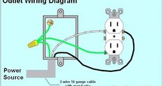 multiple gfci outlet wiring diagram GFCI outlet wiring