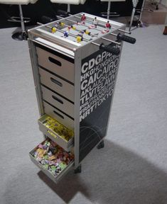 Things to do with my airplane galley cart ...