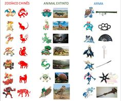 I knew about fire types but I did not realise the others