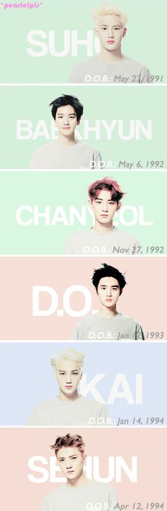 Exo-K Birthdays