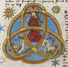 Holy Trinity astrological miscellany, Germany after 1464 Los Angeles, The J. Paul Getty Museum, Ms. Ludwig XII 8, fol. 52r
