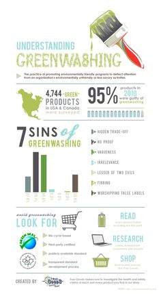 excellent Infographic about Greenwashing . . .