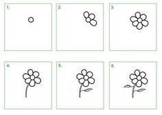 Afbeeldingsresultaat voor stappenplan bloemen
