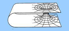 wormgat.gif (1168×534)
