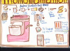 my brother, the urban sketcher, uses a large watercolor moleskine to document his cooking.  WTG, 'trick!