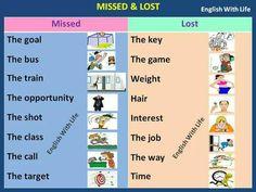Forum | . | Fluent LandMISSED and LOST | Fluent Land