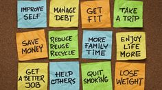 Forget Resolutions: If You Only Do One Thing to Get Ready for 2014, Do This!    Most resolutions don't make it to February.  Try this way of assessing your life, and creating a vision for all the important areas.