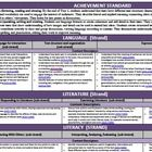 This teacher has all the AC Learning Areas for every year level in a forward planner. PDF  Word to print and edit!!!  Year 4 Australian Curriculum English Planning Template (A3)
