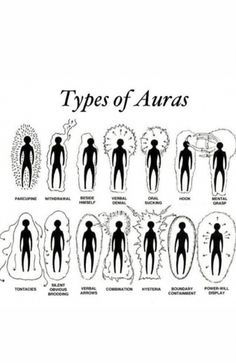 Types of Auras - Meditation eastern philosophy knowledgeYou can find Witchcraft symbols and more on our website.Types of Auras - Meditation eastern philosophy knowledge
