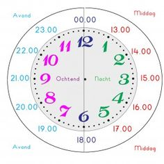 Klokkijken - Poster, analoog en digitaal Math Worksheets, Math Resources, Math Clock, Teaching Time, Basic Math, Math Classroom, Preschool Math, School Hacks, Math Games