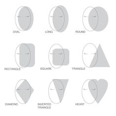 Knowing your face shape helps you figure out what the best hair cut is, what shape sunglasses to wear and where to put your blush! What is your face shape?
